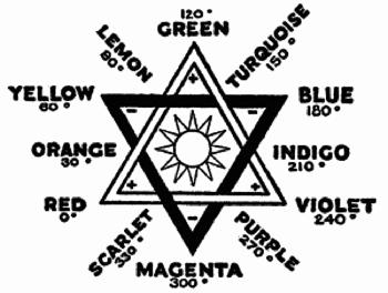 spectrochrome_seal
